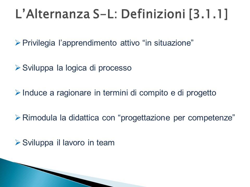 L'Alternanza S-L: Definizioni [3.1.1]